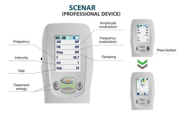 SCENAR Device Settings