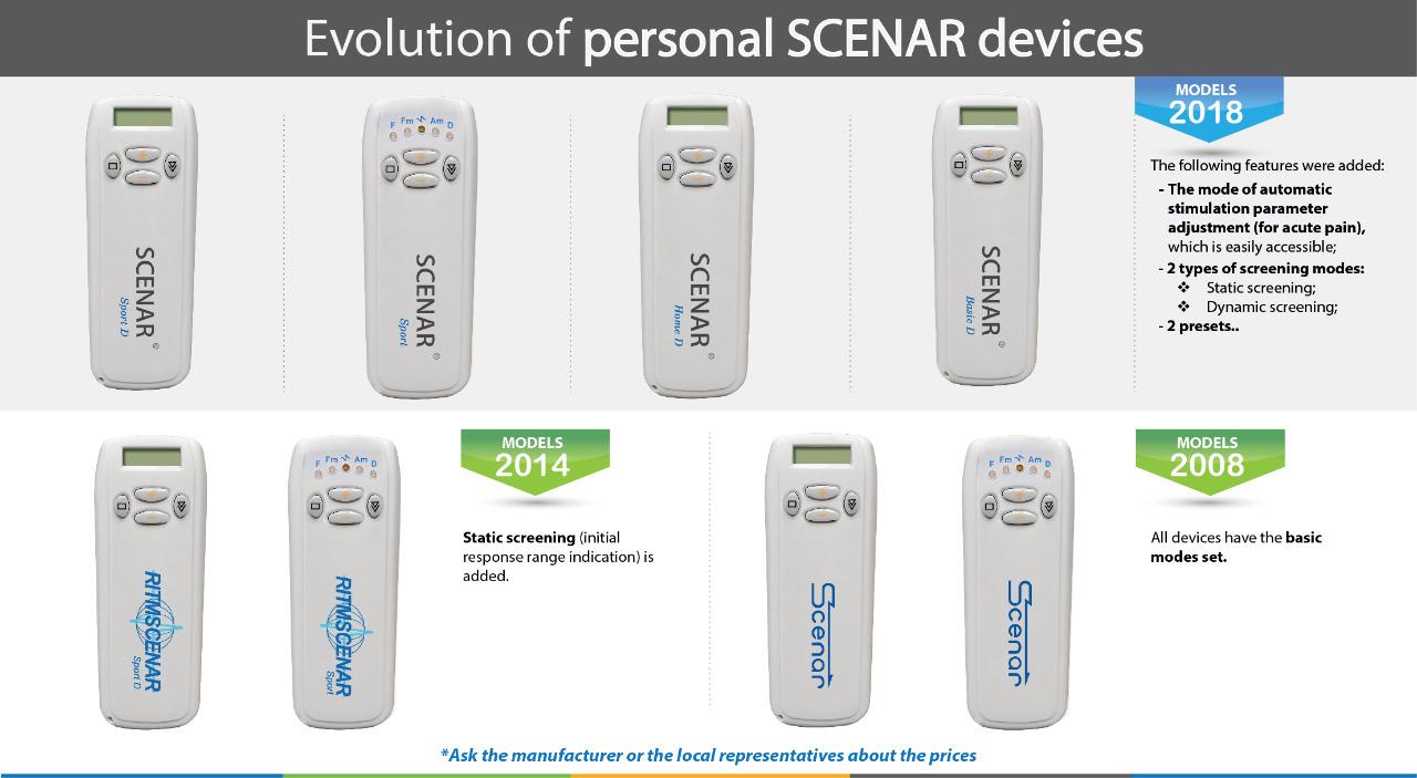 SCENAR Machines